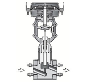 Corrosion-Resistant PTFE Body Control Valves | Model HIT