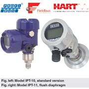 Gauge Pressure & Level Transmitters