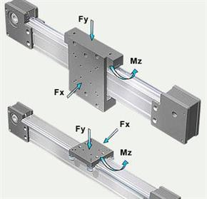 Linear Guides and Linear Actuators | Automation