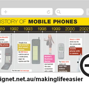 Signet's Tech Month – the History of Mobile Phones
