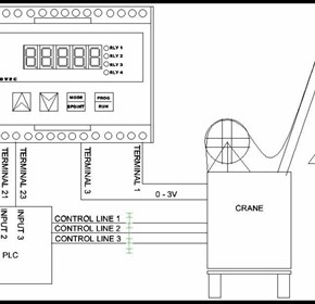 Hand operated crane with electromagnet for moving scrap metal. IDA4 Application Note 1