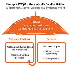 Kemppi unveils welding solutions to help manufacturers with ISO3834-2