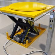 Electric Scissor Lift Tables with Turntables | OHS
