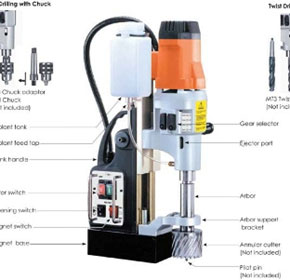 4 Speed Magnetic Drilling Machine | MD750
