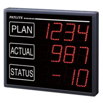Real-time Visual LED Display Board - VE100-304SU