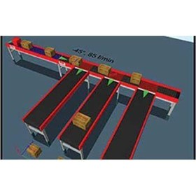 Conveyor Solutions | Sortation Systems