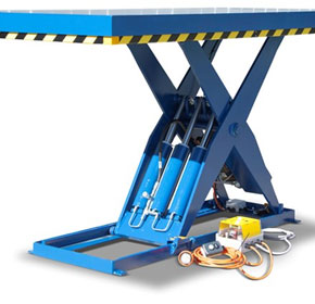 Lift Tables by Castors & Industrial