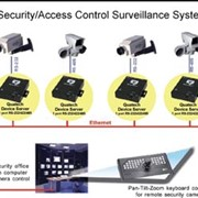 Application Note: Remote Pan-Tilt-Zoom Control of Secur