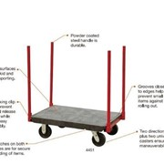 TRUST Stanchion Panel Trolley