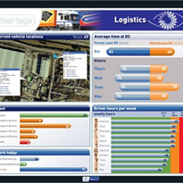 Logistics VisuLive