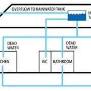 How The Winns Water Saver Works
