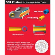 Solid Bushing & Roller Chain - SBR-PRIME Roller Chain Roller Chain