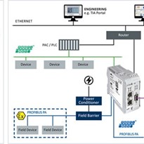 Softing - Industrial Communcation Gateway - Profibus pnGate PB