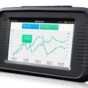 Data Acquisition Logger | Titan S8