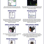 Ultrasonic Thickness Gauge functions [infographic]