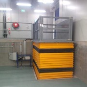 Loading Dock Table | Scissor Lift Table