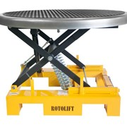 RotoLift Spring Pallet Elevator with Round Rotating Top CSPE-RR-RT