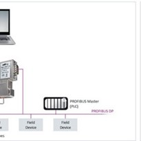Softing - ProfiBus Network Configuration & Device Parameterization