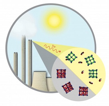 By utilising sunlight to release the stored carbon, the new material overcomes the problems of expense and inefficiency.