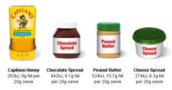 Pure honey vs other spreads - no added preservatives, colours or flavourings