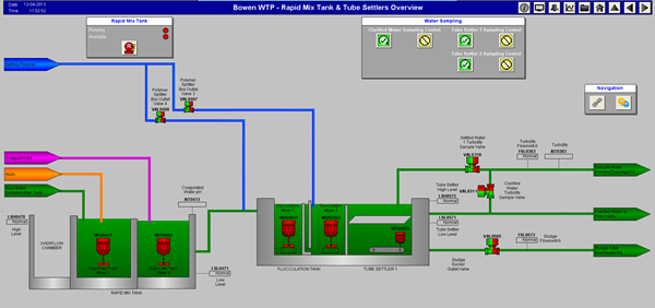 Scada System Design, Programming, Commission and