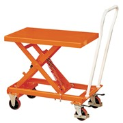 Spring Scissor Lift Trolleys | LT7213 & LT7214