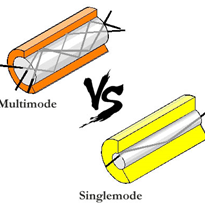 Multimode Vs Singlemode