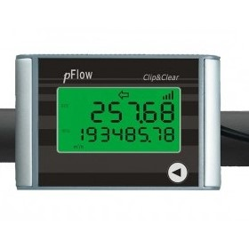 Low cost Ultrasonic Flow Meters | CA25-63 series
