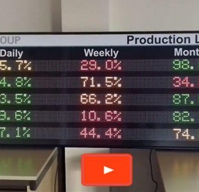 London Electronics Factory LED Displays