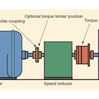 Torque limiters tame overloads