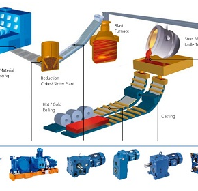 Steel making process: sturdy, efficient and safe