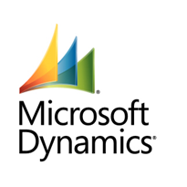 Formula 1 team races with Microsoft Dynamics