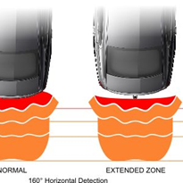 Reverse Sensor | Parking Sensors Rear Style