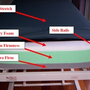 High quality pressure reducing mattress