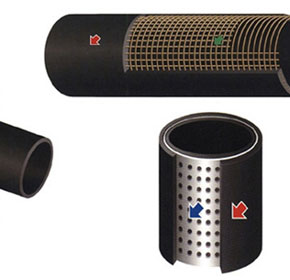 Steel Wire Mesh Reinforced HDPE Pipe | Roobuck