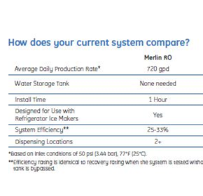 Merlin Reverse Osmosis System comparison