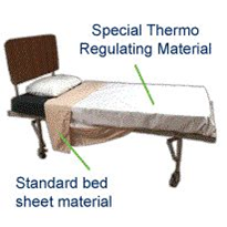 Manufacturing Thermo Regulating Top Sheet for Hospital Beds