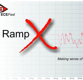 Web-based Monitoring System | RampX