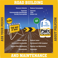 Road construction and maintenance innovation from Australia