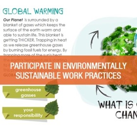 Environmentally Sustainable Work Practices | BSBSUS201a