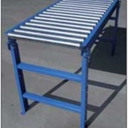 Gravity Conveyors | PERTH