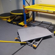 Turntable Pallet | Roto-Picker