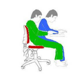 The benefits of the SitBones chair