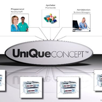Infusion Data Management | UniQueCONCEPT™