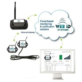 Wirelesss Temperature Management Solution | WEB-TEMP™