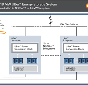Customised Energy Storage Solutions | UBer™