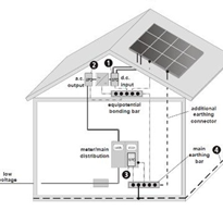 Lightning and surge protection for PV systems