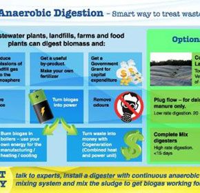 Turning waste into power with anaerobic digestion