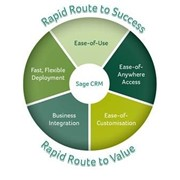 Business Process Management Software | Sage CRM