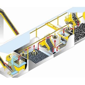 Alternative Fuel Handling | BEUMER